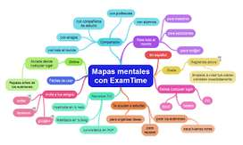 Mapas mentales Mapas conceptuales español inglés