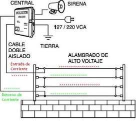 Cercas eléctricas riobamba Instalación mantenimiento y reparación