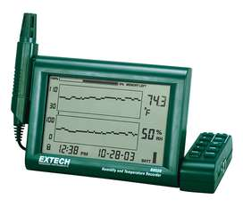 EXTECH RH520A-240