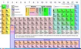 Profesor particular de química clases de apoyo cbc uba xxi secundario universitario