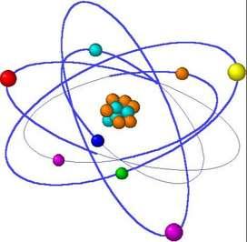 Apoyo Escolar - Matemática, Física y Química