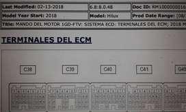 Toyota hilux 1GD-FTV manual de reparación