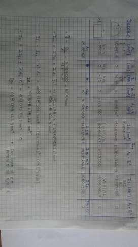 Asesorías en matemáticas, cálculo, física, estática, resistencia de materiales