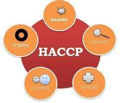 CAPACITACIÓN - HACCP - APRENDERÁ QUÉ ES HACCP: Procedimiento sistemático y preventivo, reconocido internacionalmente