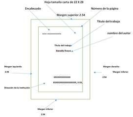 Corrección Normas APA e Icontec