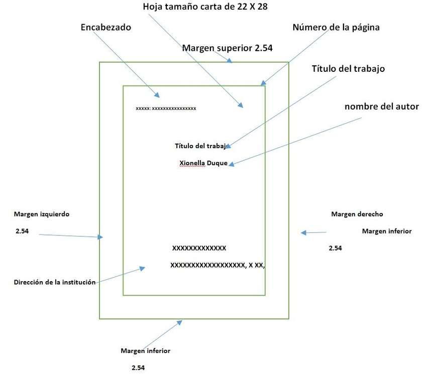 Corrección Normas APA e Icontec 0