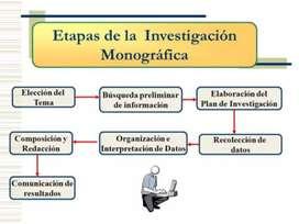 Asesoría en monografías y tesis