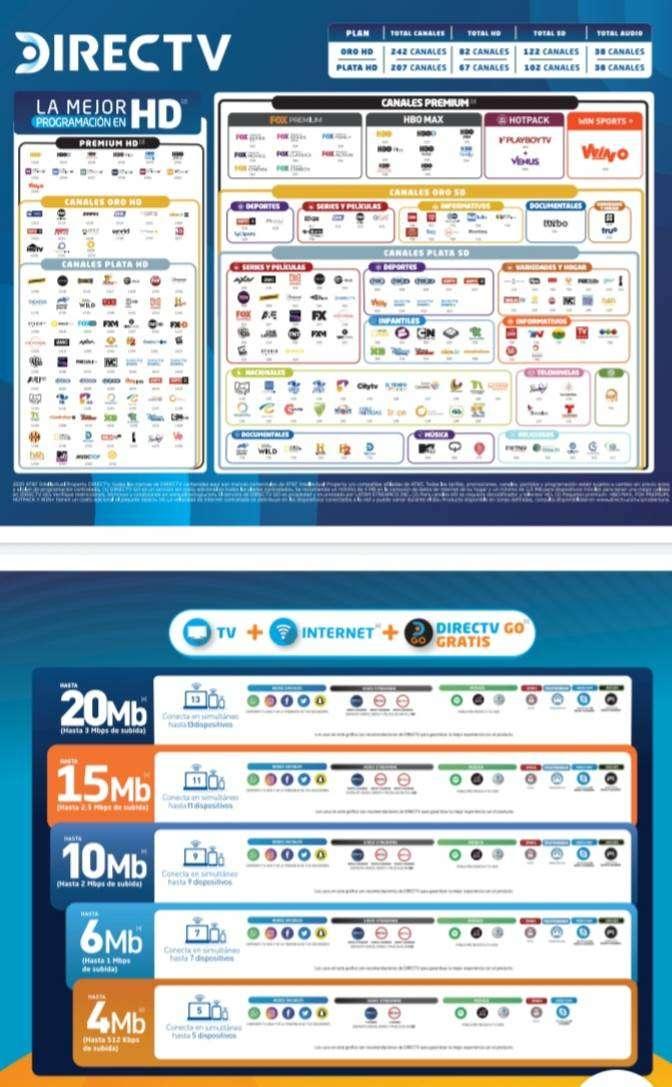 Internet inalámbrico + Tv Satelital Directv 0