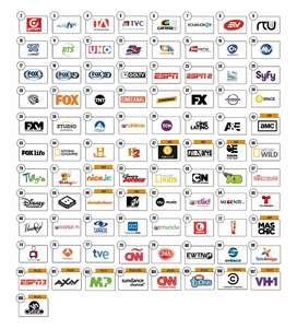 Canales Internacionales