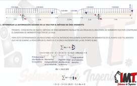 ASESORÍAS ACADÉMICAS DE INGENIERÍA CIVIL